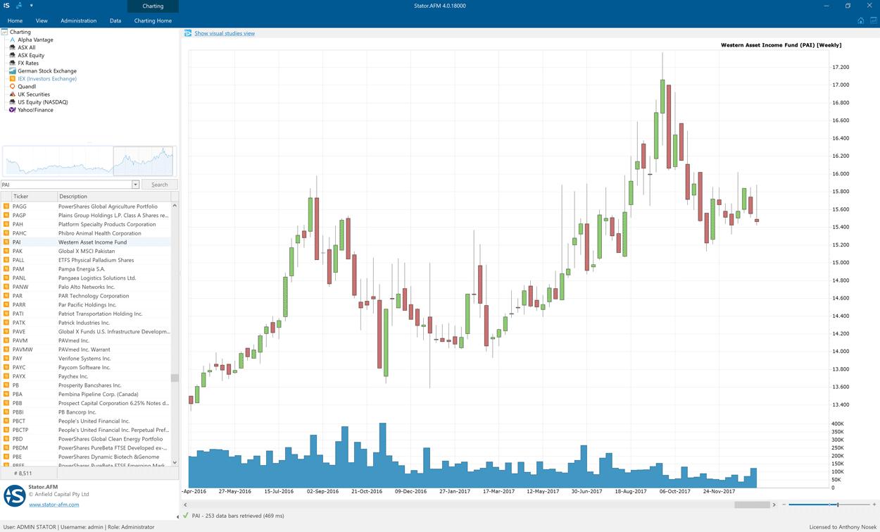 Screenshot - Stator Charting